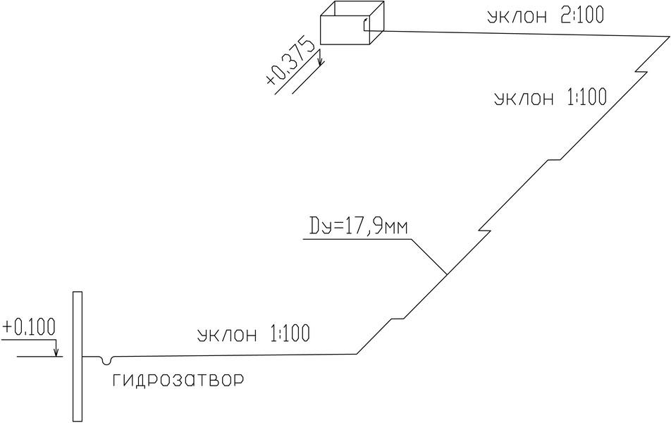 общая длинна сливной линии